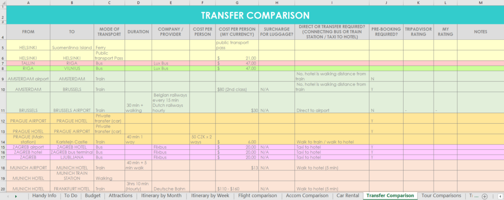 travel planner organizer transfer comparison budget transport planning day trip versus diy how I trip plan vacation organizer excel template