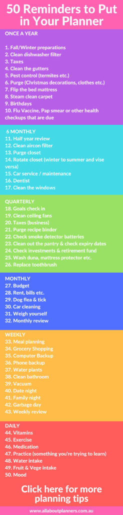 50 reminders to put in your planner weekly daily monthly quarterly 6 monthly annual tips inspiration ideas how to use best