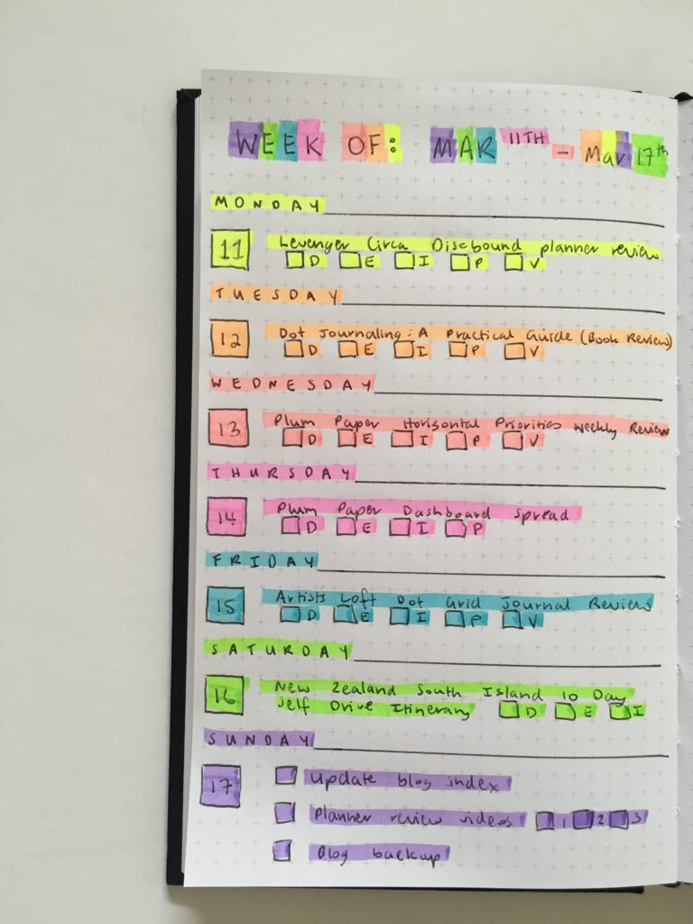 rainbow bullet journal highlighter kikki k weekly simple quick easy colorful