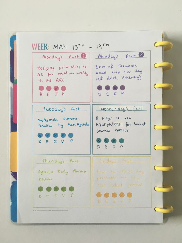 blog post planning spread ideas layout printable template bullet journal rainbow resize printables to suit happy planner classic size