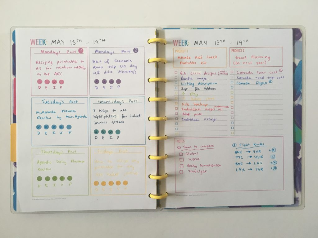 mambi happy planner inserts rainbow printables simple quick easy spread project checklist minimalist stickers colorful