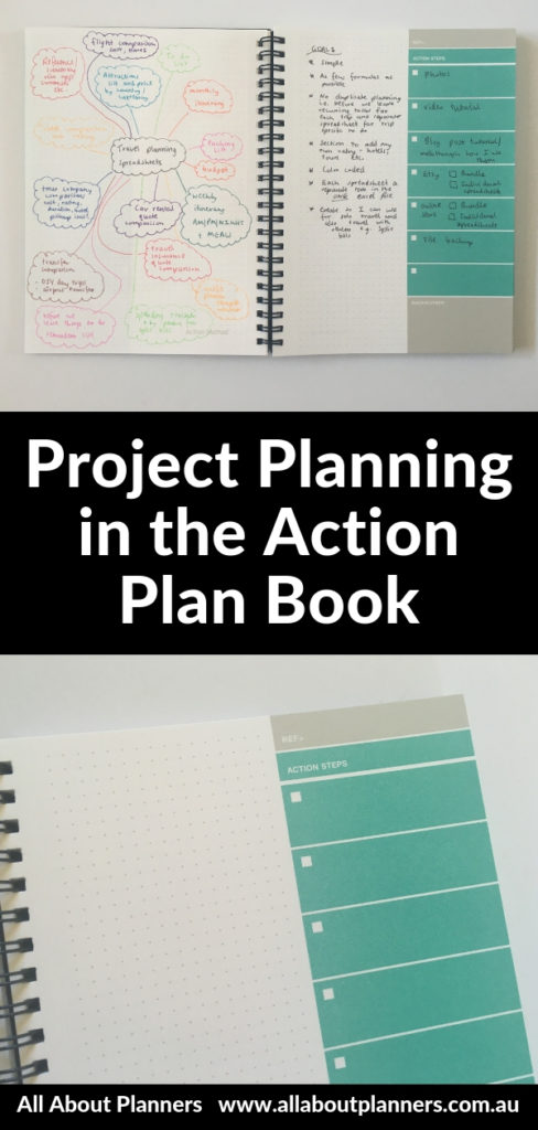project planning in the action plan book pros and cons review goal planner dot grid checklist