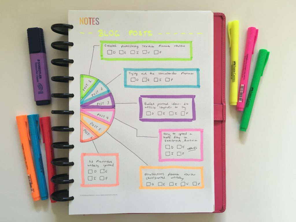 rainbow bullet journal spread colorful rainbow highlighters unique creative decorative blog planning pie graph faber castell