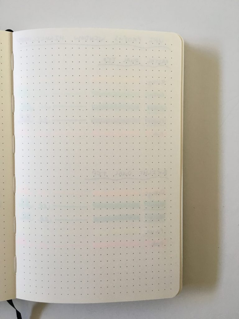uni propus highlighter swatches ghosting bleed through bullet journal notebook paper test minimalism art dot grid notebook