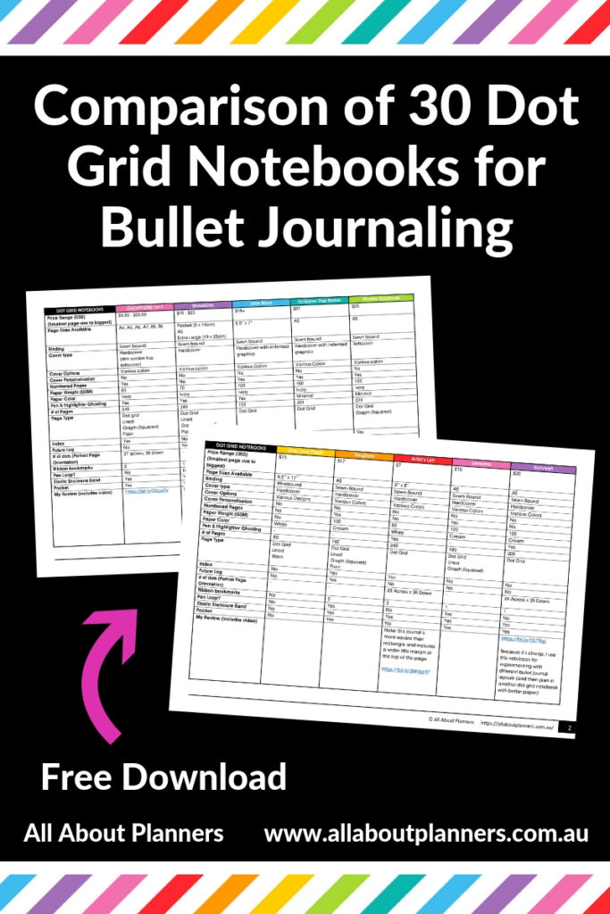 comparison of 30 dot grid notebooks pros and cons page size paper quality price binding index page numbers review video
