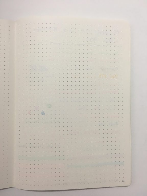mi goals get shit done bullet journal dot grid notebook pen testing paper quality pros and cons australian notebook cheap
