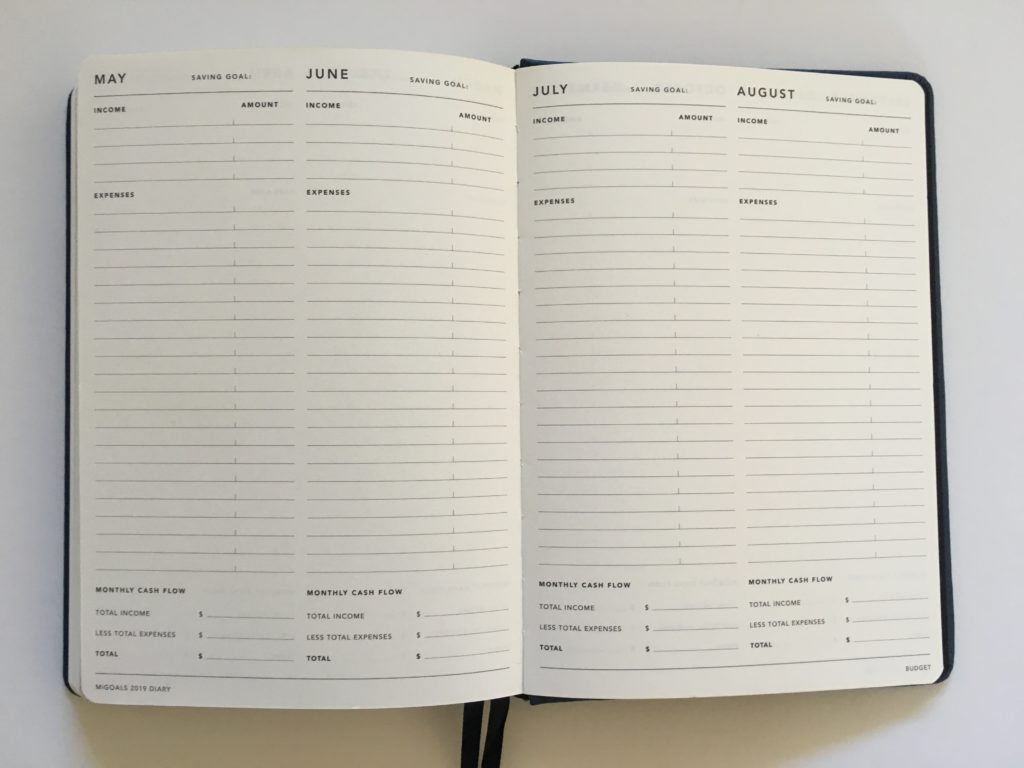 mi goals weekly planner budget income expenses review pros and cons