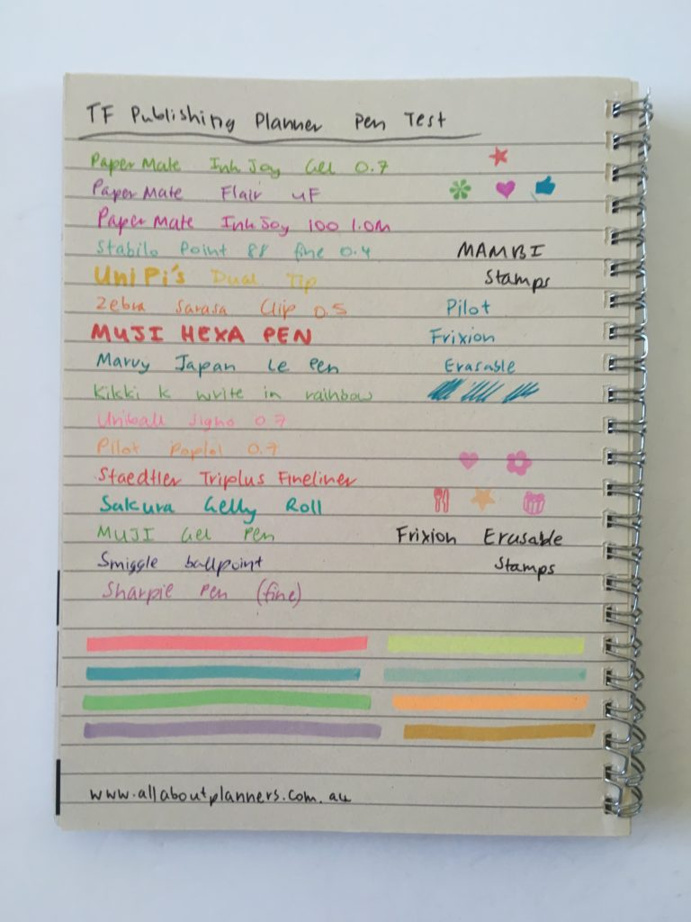 tf publishing planner review pen testing