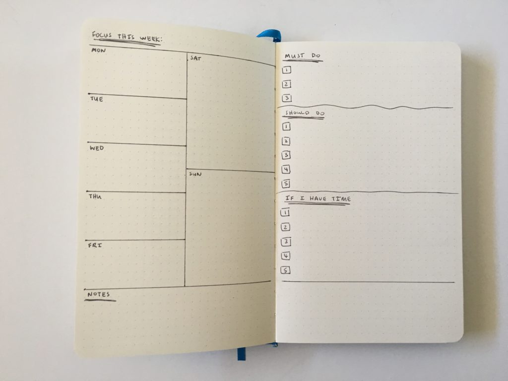 2 page bullet journal spread bujo layout simple quick minimalist monday start larger space weekends blog planning checklists