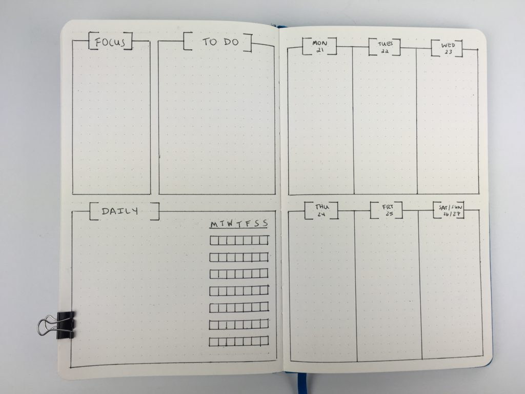 bullet journal layout weekly spread inspiration ideas monday start 1 page habit tracker to do border header minimal simple