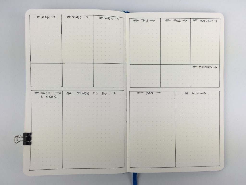 bullet journal weekly spread vertical meal planning blog post haits checklist routine tasks goals priorities weekend
