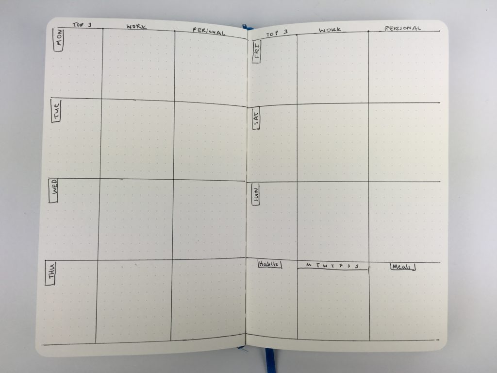 bullet journal weekly spread work personal meals top 3 priorities mum planner family planning categories ideas inspiration bujo inspo