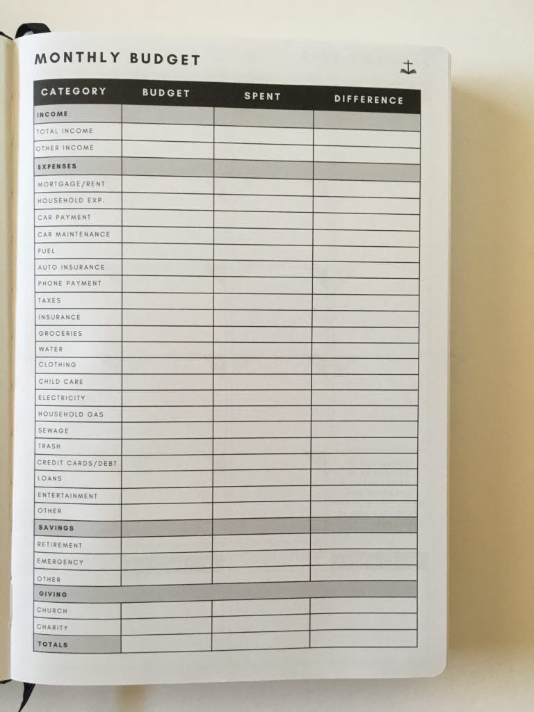 christian daily planner monthly budget review pros and cons family planner