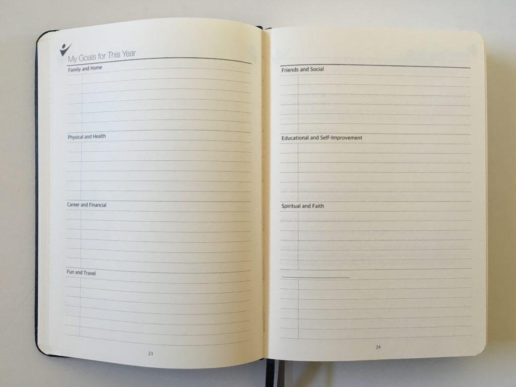 crazy goal planner annual goals for the year