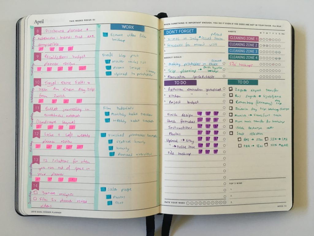 mi goals weekly planner spread color coded blog planner etsy shop business important tasks highlighter planner stickers