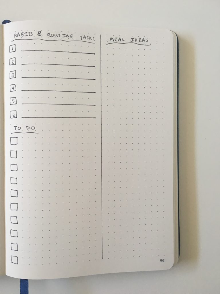 daily planner spread bullet journal bujo layout habits routine tasks to do meal planning menu