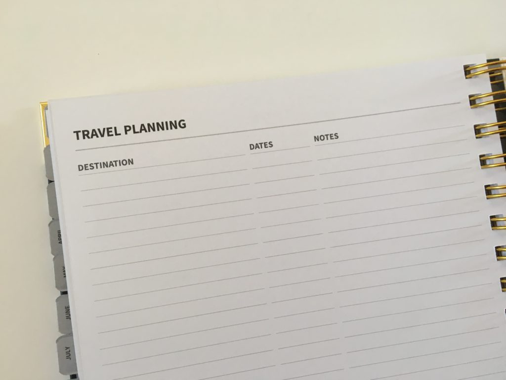 peacock paper travel planning pages review