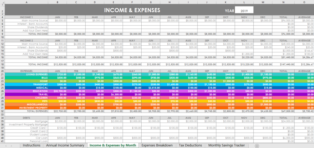 simple family budget spreadsheet monthly household spending income expenses tracker color coded budget versus actual excel