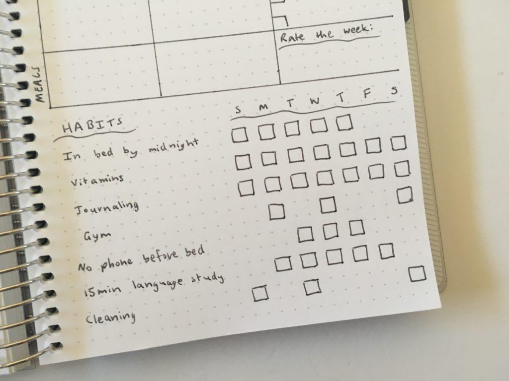 habit tracker ideas bullet journal bujo weekly simple quick easy minimalist pre plan week recurring tasks inspiration ideas diy