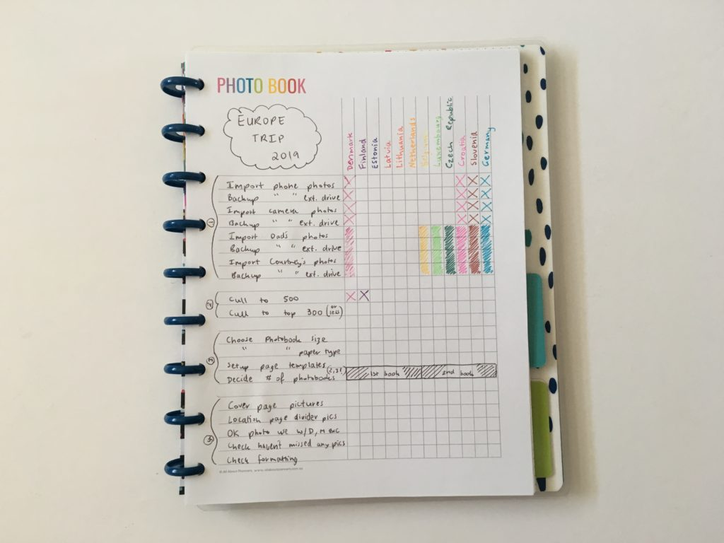 how to plan a travel photobook free printable worksheet workflow printable making a photobook with blurb color coded