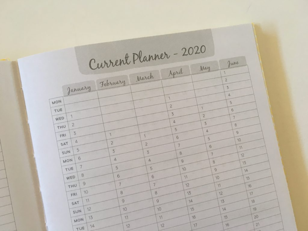 otto planner review annual overview