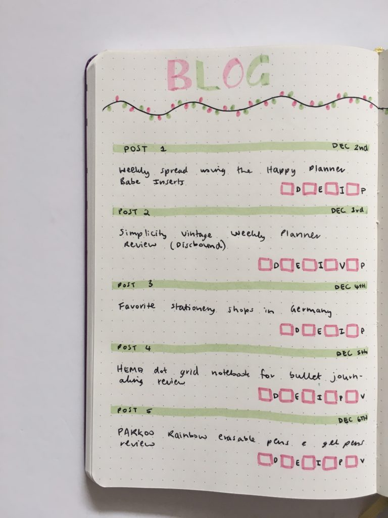 bullet journal christmas themed spread blogging red and green modena stationery