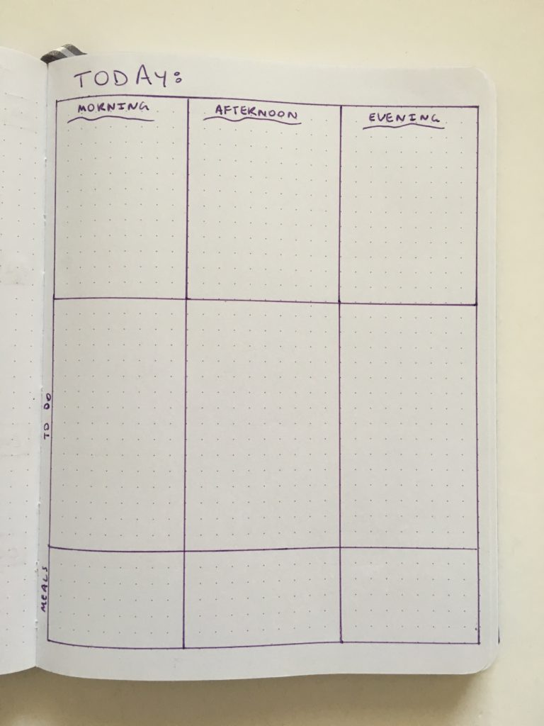 quick bullet journal spread daily format morning afternoon evening priorities meals dot grid