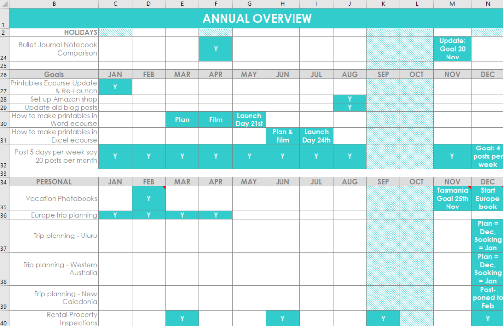 annual overview spreadsheet excel template printable color coding once a month tasks other tasks and projects goals routine habit custom all about planners how I plan a year in advance