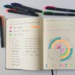 Weekly spread with the Helix Circle Maker in the Dingbats* Notebook