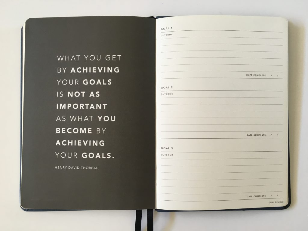 Mi Goals Progress Journal goals planner undated 30 day 60 day 90 day australian project goals blog daily day to a page_22