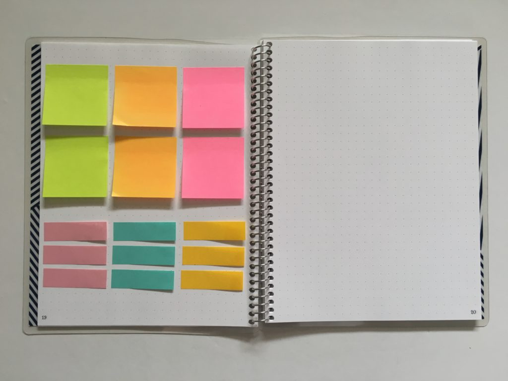 weekly planning using only sticky notes post it note 3m alternatives to traditional weekly planning bullet journal bujo