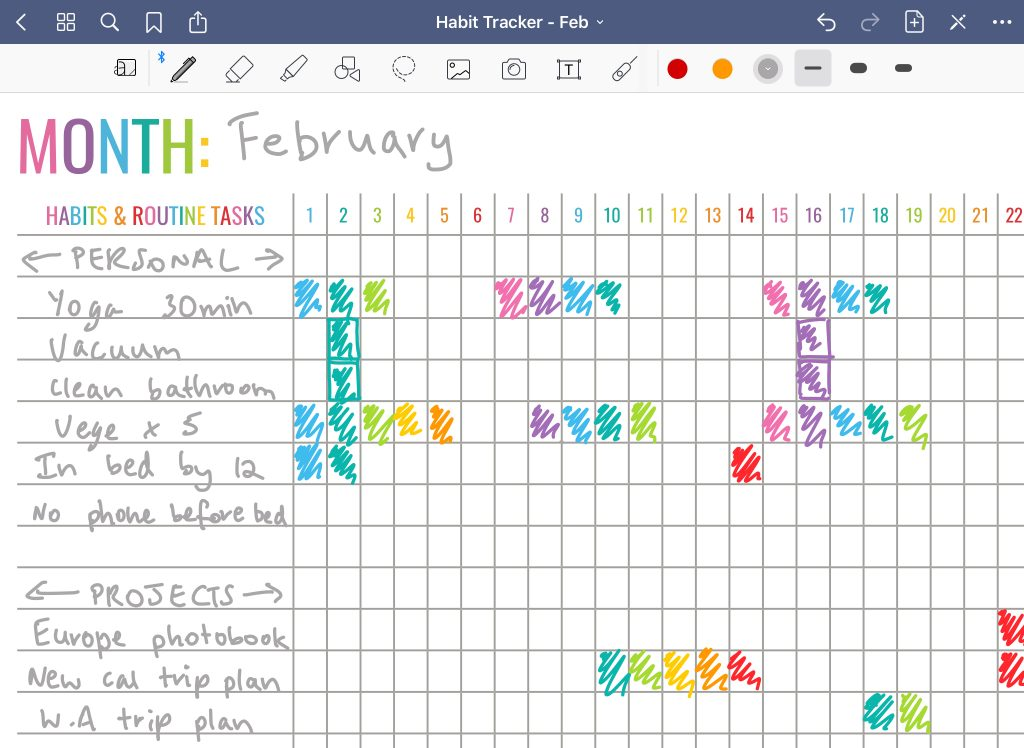 goodnotes habit tracking using a printable all about planners digital versus paper planning