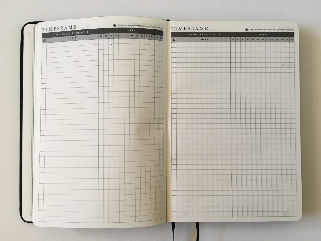 the craft planner cobbery undated alternative to bullet journal sewn bound graph paper gantt chart annual overview video review minimalist gender neutral_16