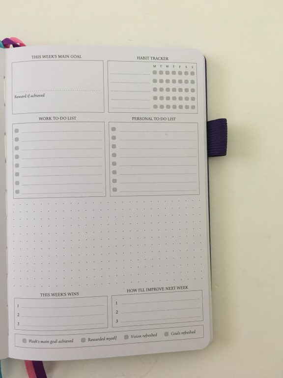 Legend planner review horizontal lined weekly plus notes spread dot grid pages pen testing white paper_16