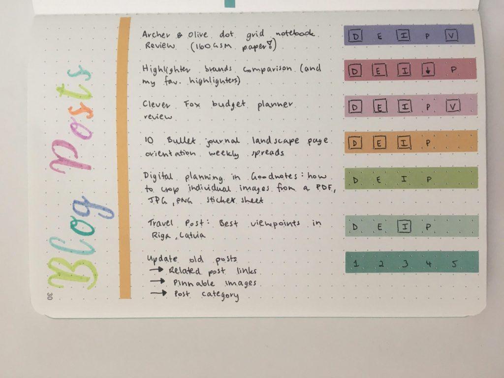 erin condren petite notebook dot grid journal weekly layout stencil rainbow pastel zebra mildliner milkliner ec weekly spread using stickers blogging checklist_09