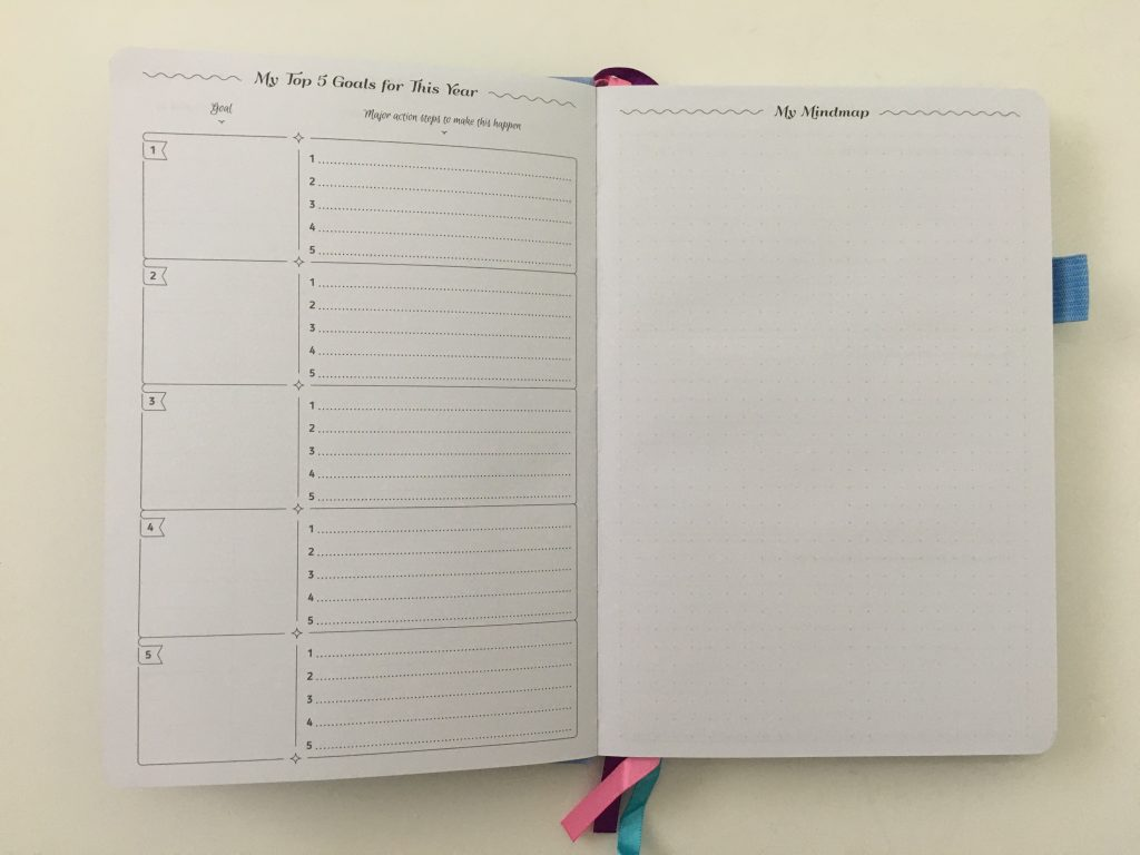 go girl planner review undated weekly monthly sewn bound horizontal lined goals habit tracker checklist bright white paper rainbow stickers pocket folder minimalist_07