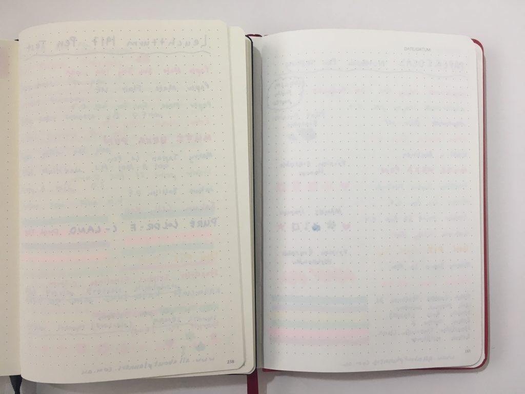 paper ideas dot grid notebook review and comparison with the leuchtturm paper quality ghosting bleed through pen testing