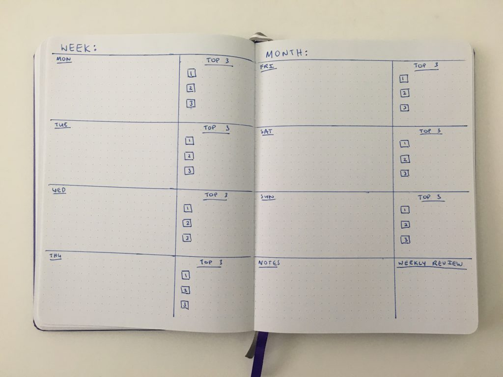 horizontal weekly spread bullet journal bujo inspiration layout ideas monday week start combined weekend checklist goals habits functional_04