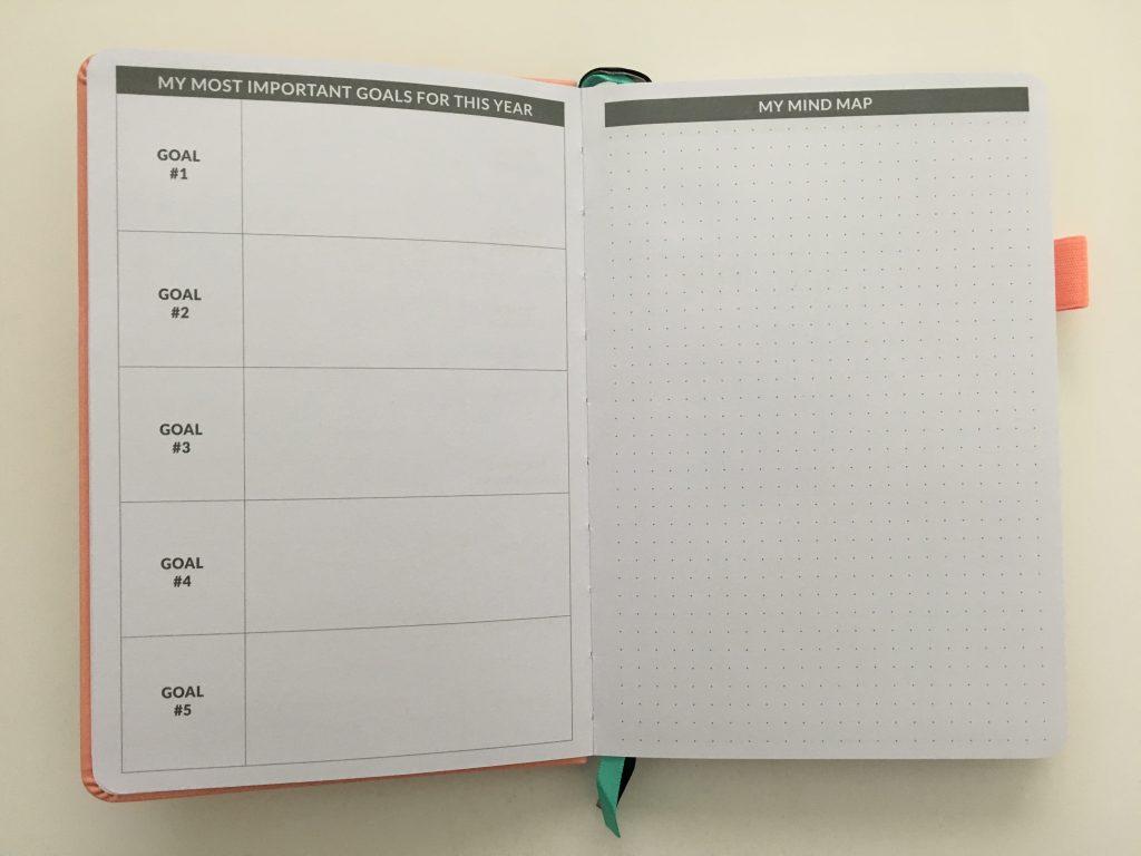 Puffin planner review undated weekly minimalist sv digital horizontal monday week start comibined weekend sewn bound lat flat stickers_26