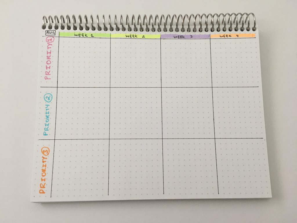 bullet journal to do list checklist page spread ideas must have bujo newbie monthly daily weekly useful productive list_12