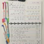 Thinkers Notebook Review (Discbound notebook and app + my first time using it)