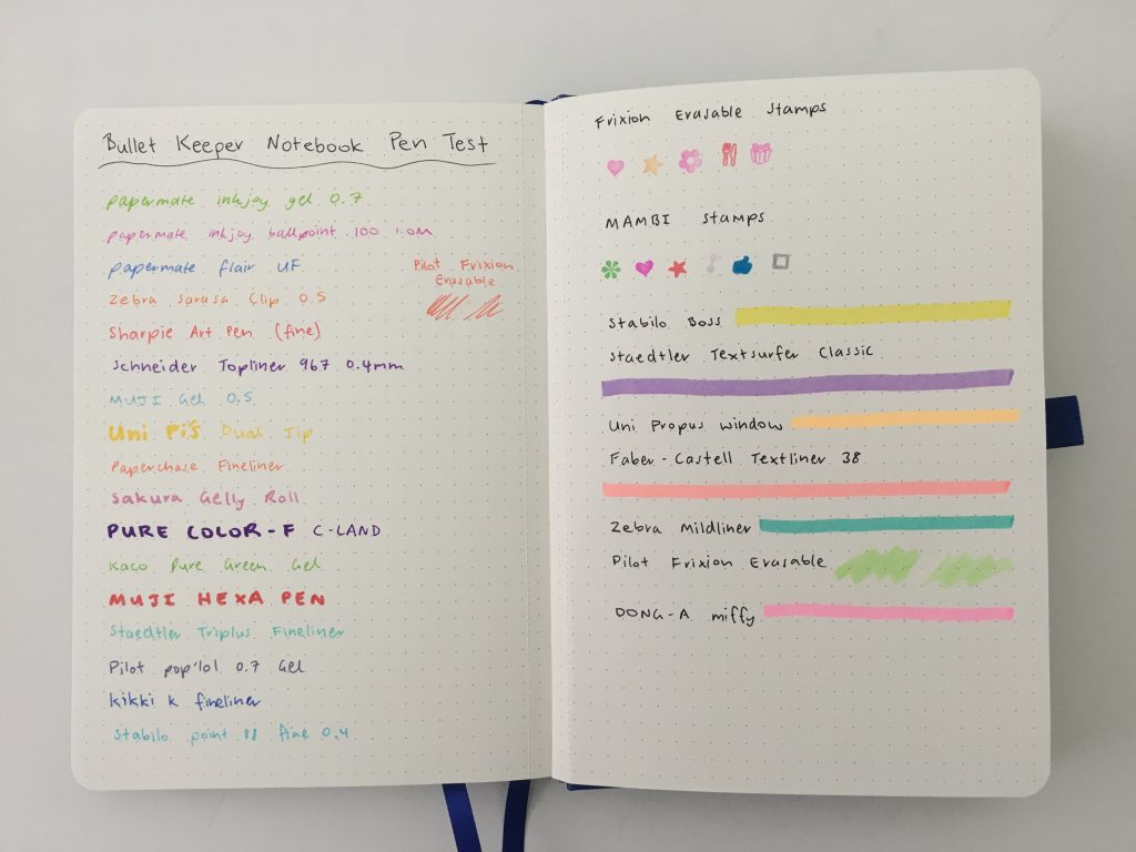 bullet keeper notebook pen testing paper quality ghosting bleed through highlighters fine tip gel pens dot grid bullet journal