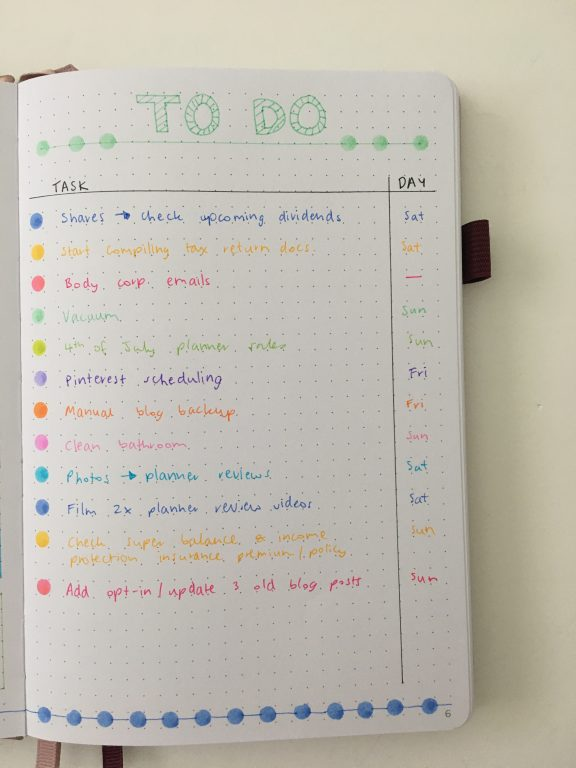 dot marker bullet journal spread ideas to do list simple quick colorful all about planners clever fox dot grid notebook