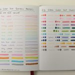 Dot Marker Comparison: Zig Kuretake Clean Color Dot versus the Tombow Play Color Dot