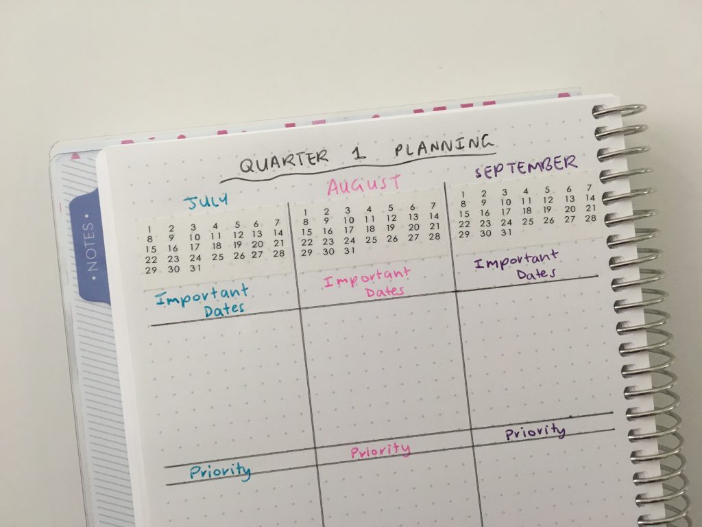 quarterly planning dates at a glance washi tape functional tips inspiration ideas all about planners favorite supplies