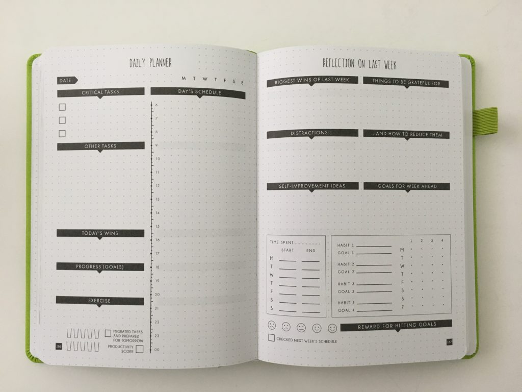 Lux Productivity planner review pros and cons sewn bound dot grid day to a page index weekly planning reflection monthly calendar_17