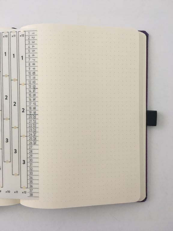 bullet journal stencil to help counting dots time saving planner supplies ink by jeng