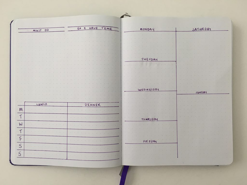 bullet journal weekly spread dashboard list maker 1 page weekly plus checklist habits meals quick simple easy minimalist all about planners_01