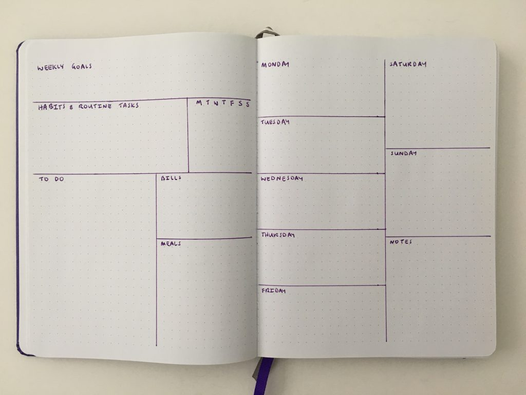 bullet journal weekly spread dashboard list maker 1 page weekly plus checklist habits meals quick simple easy minimalist all about planners_02