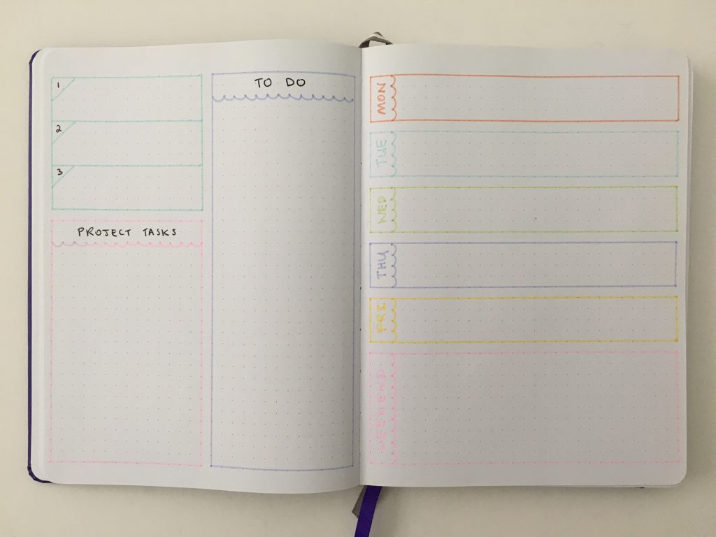 bullet journal weekly spread dashboard list maker 1 page weekly plus checklist habits meals quick simple easy minimalist all about planners_03